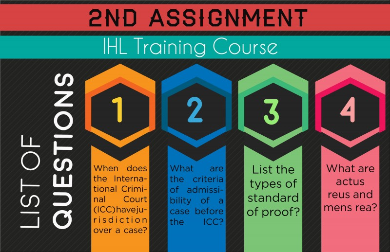 training assignment