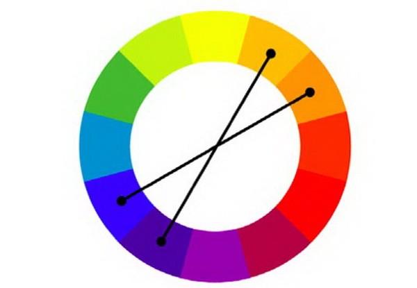 Phối màu bổ túc xen kẽ (Split-complementary)