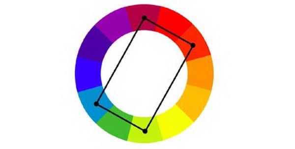 Phối màu bổ túc bộ bốn (Rectangular Tetradic hay Compound Complementary)