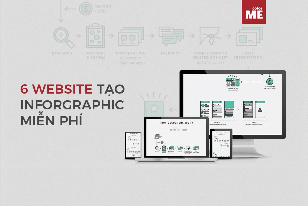 Hiện nay Infographic là một giải pháp tuyệt vời giúp chuyển hóa những dữ liệu, thông tin phức tạp thành dạng đồ họa hấp dẫn và dễ hiểu. Trong bài viết này, colorME sẽ giới thiệu tới các bạn 6 website tạo infographic miễn phí, dễ sử dụng.